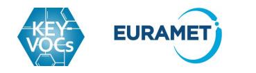 Key vocs EURAMET